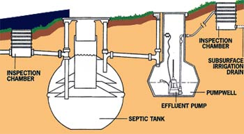 An Effluent Pump for use with a Septic Tank System